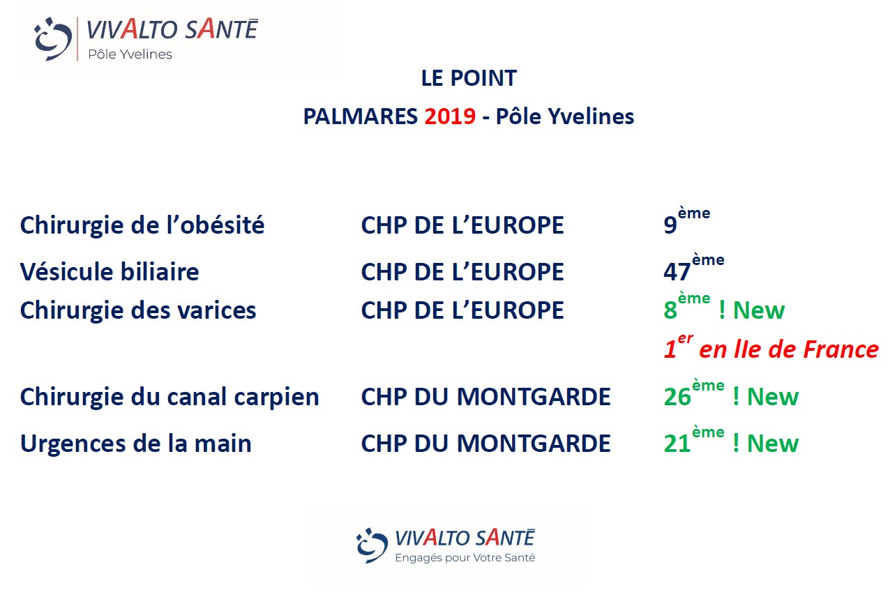 PALMARES « LE POINT » 2019 – POLE YVELINES